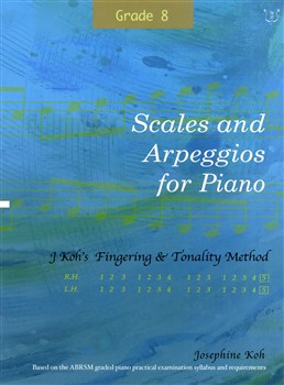Scales And Arpeggios For Piano - Fingering Method Grade 8